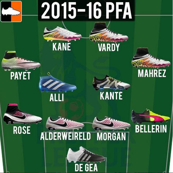24-04-2016 - PFA Team of the year 2015 2016