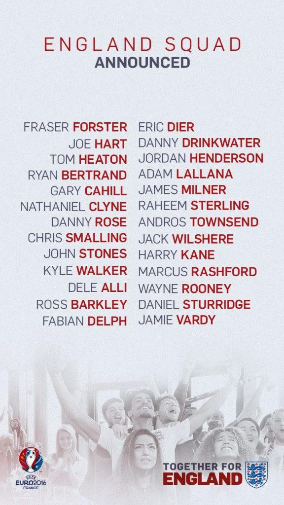 England Squad Euro 2016