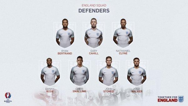 England Squad Euro 2016 - Defeners