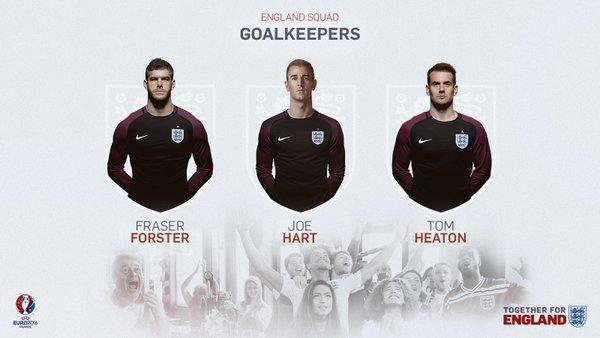 England Squad Euro 2016 - GoalKeepers (1)