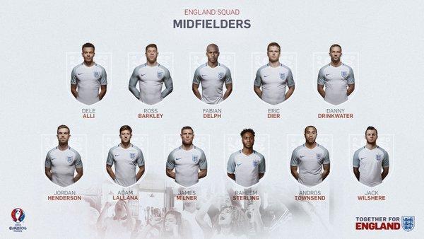 England Squad Euro 2016 - Midfielders