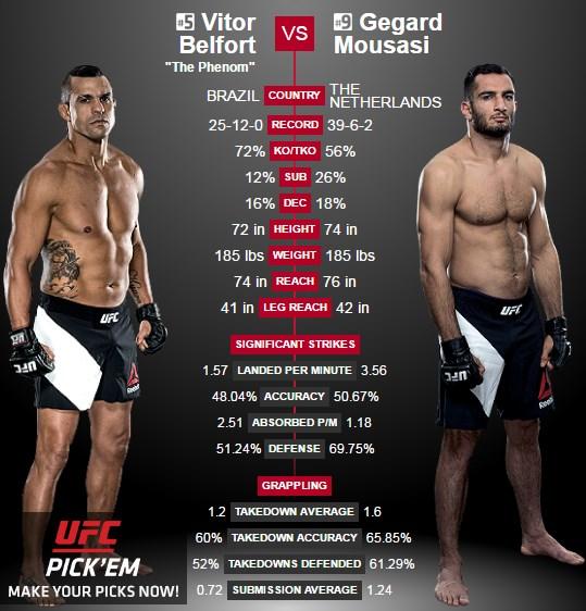04-10-2016-ufc-204-belfort-vs-mousasi