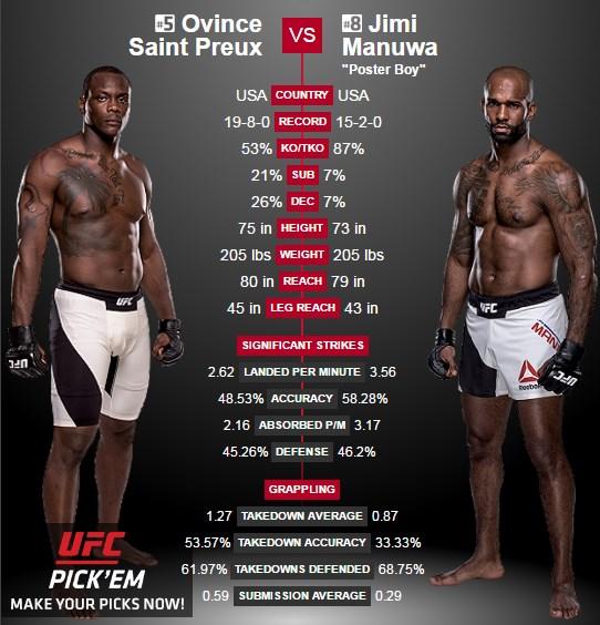 04-10-2016-ufc-204-saint-preux-vs-manuwa
