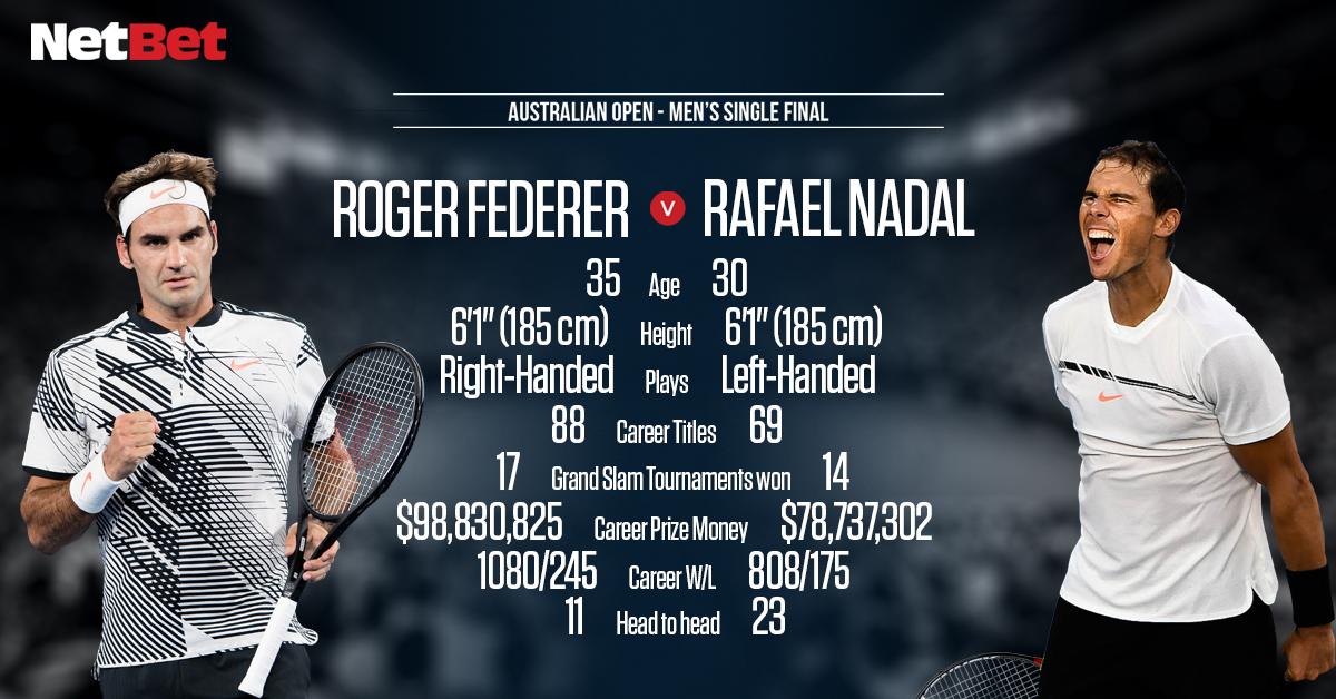 27-01-2017 - Federer vs Nadal Aus Open 2017 stats