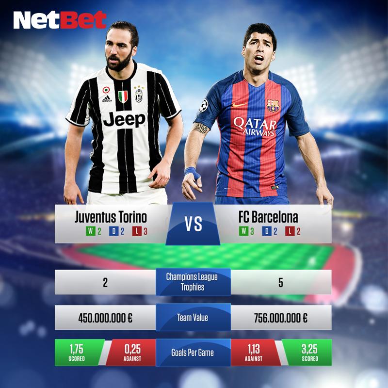 Juventus Barcelona head to head