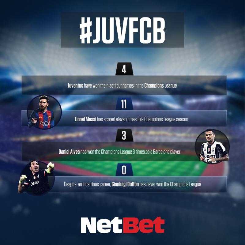 Juventus Barcelona stats