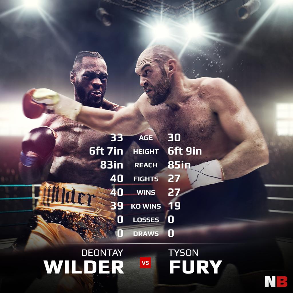 Wilder vs. Fury Tale of the Tape