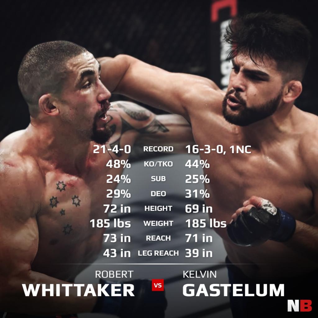 UFC 234 - Whittaker vs Gastelum